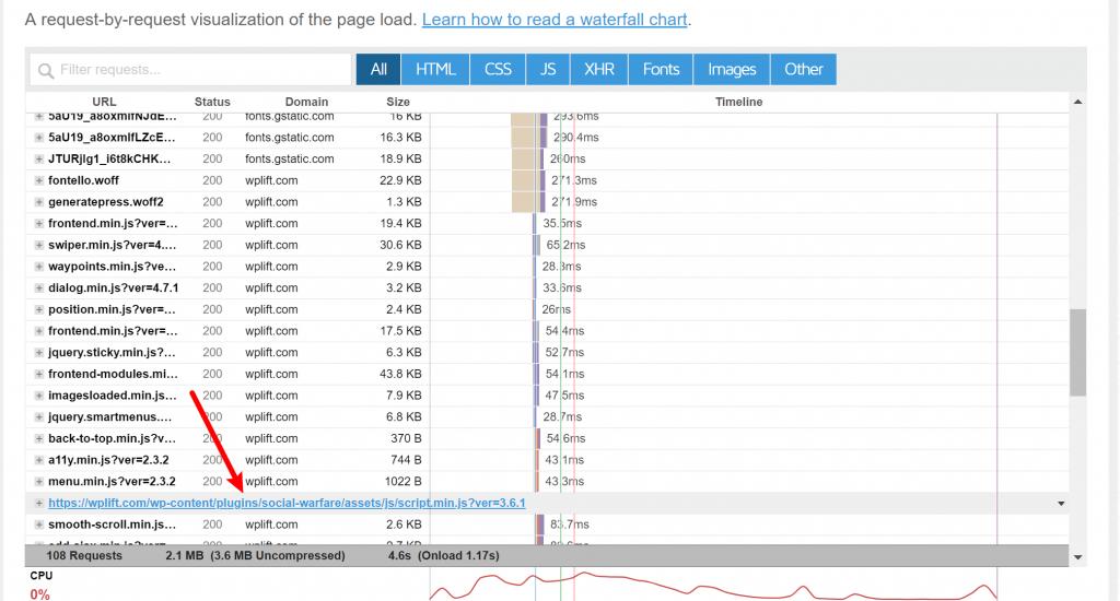 Gtmetrix waterfall to speed up WordPress