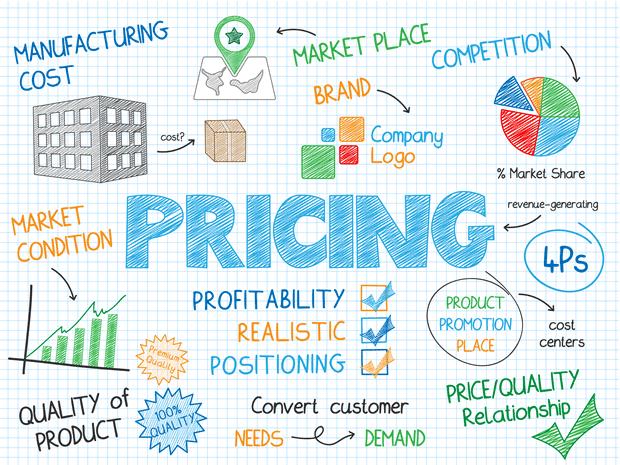 Freemium Plugins Pricing Options