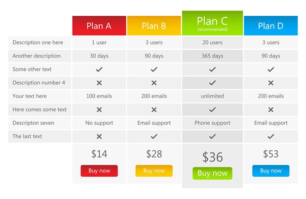 Freemium Plugins Pricing Table