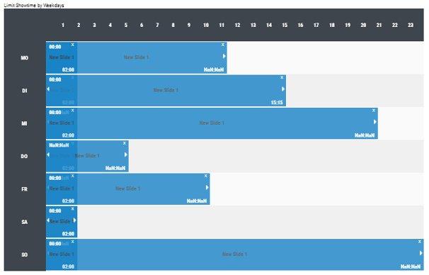Digitalsignagepress Scheduling