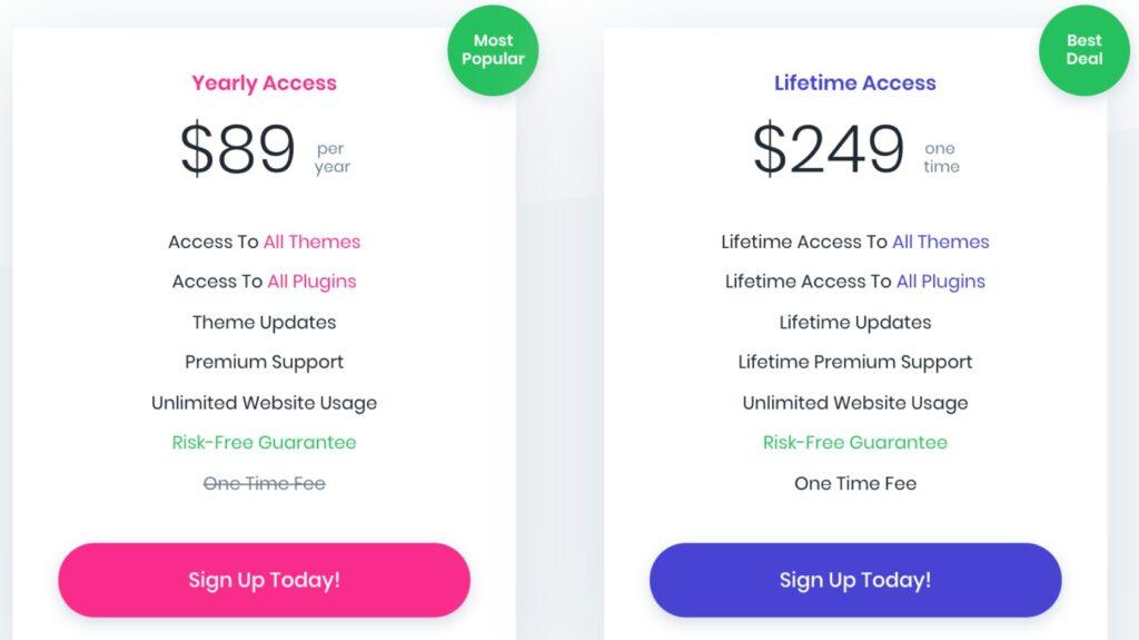 Divi theme pricing