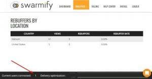 swarmify analytics