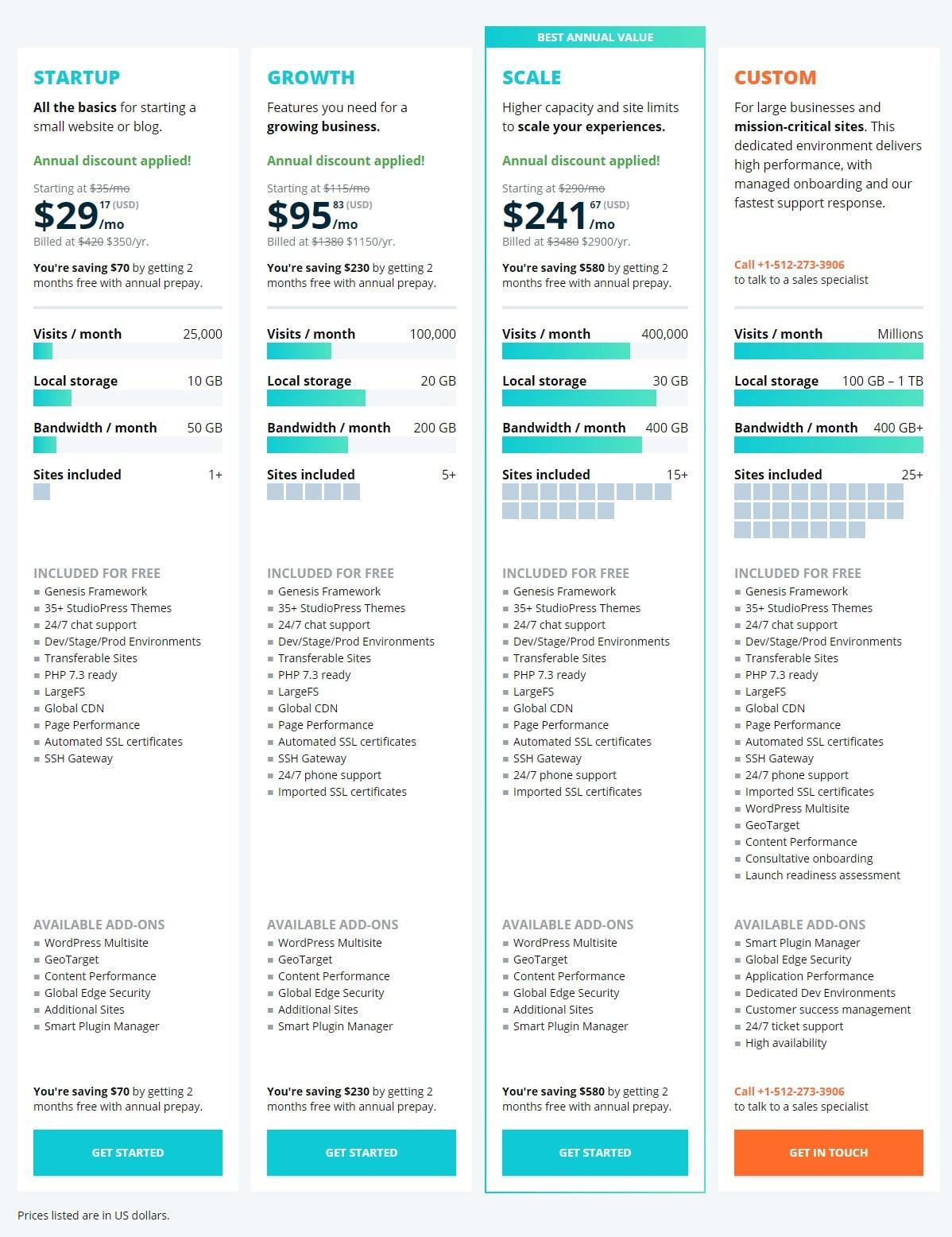 pricing WooCommerce hosting WP Engine