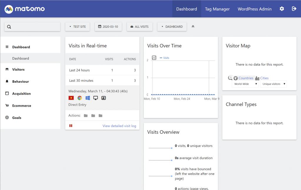 Matomo Analytics for WordPress dashboard