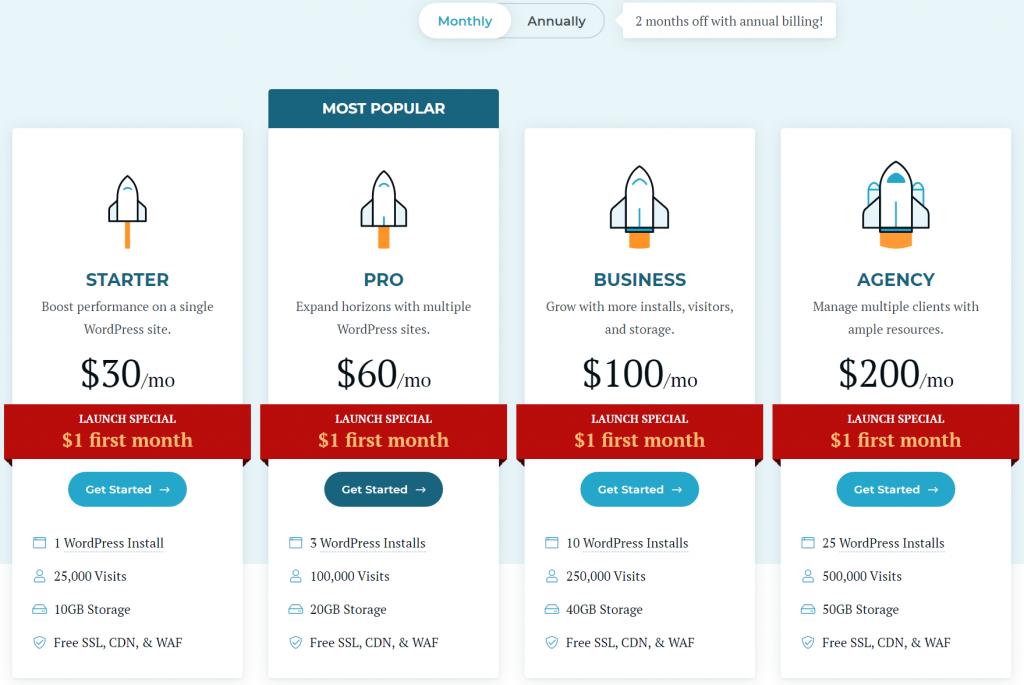 Rocket pricing