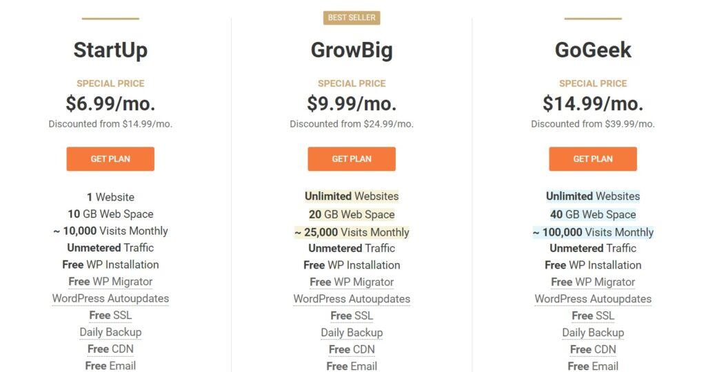 SiteGround managed hosting plans