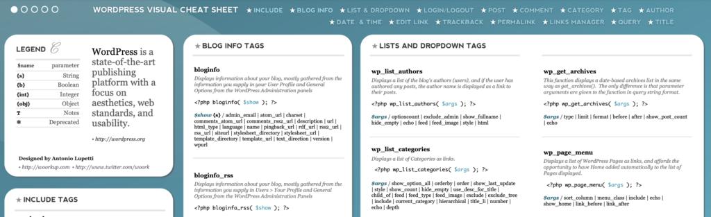 WordPress Cheat Sheet by Antonio Lupetti (PDF)