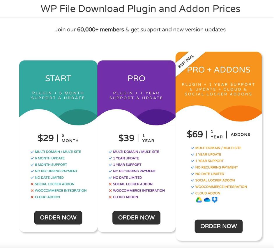 WP File Download Pricing