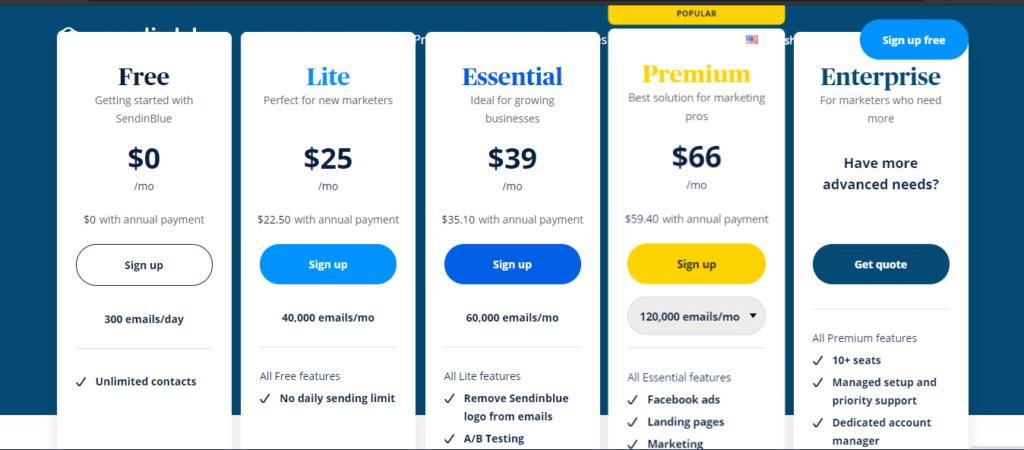 Sendinblue - pricing